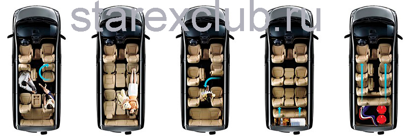 салон Hyundai Grand Starex, трансформация салона